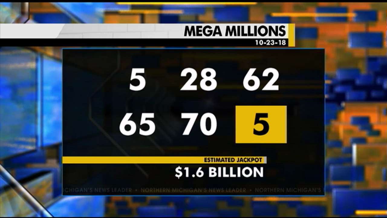 Two Mega Millions Players In Michigan Win 1m Jackpot 1 6b Ticket Sold In South Carolina 9 10 News