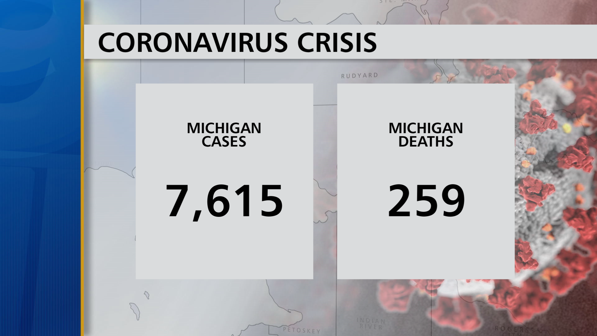 Breaking 7 615 Confirmed Coronavirus Cases In Michigan 259 Deaths 9 10 News