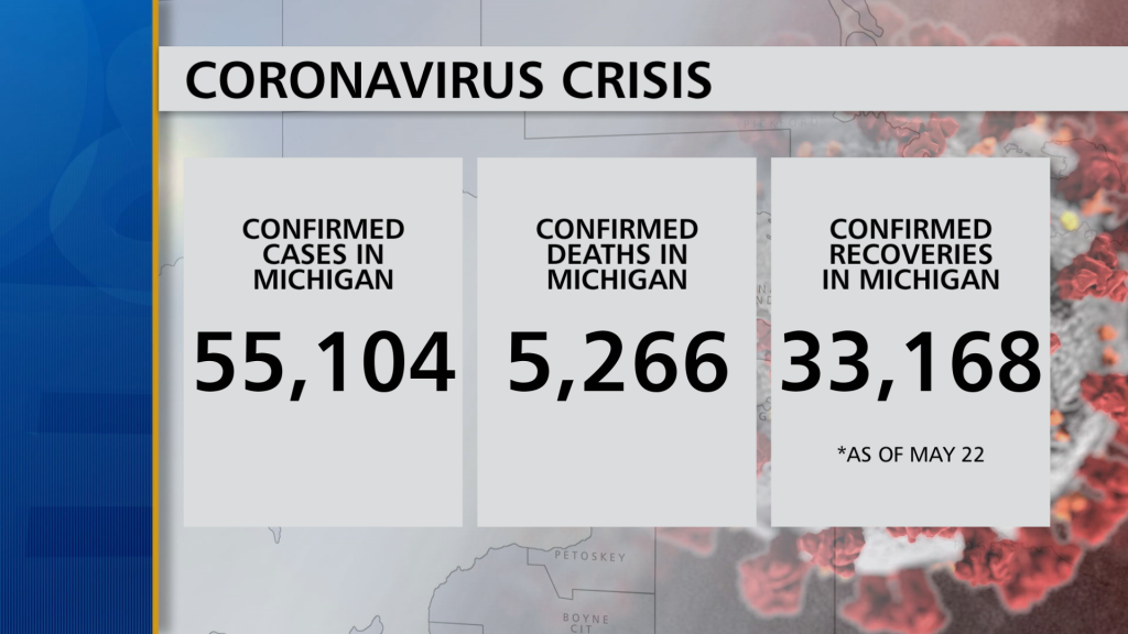 foto de Coronavirus Crisis: Latest Updates - 9 & 10 News