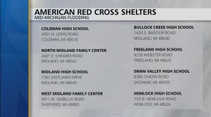 Red Cross Shelters