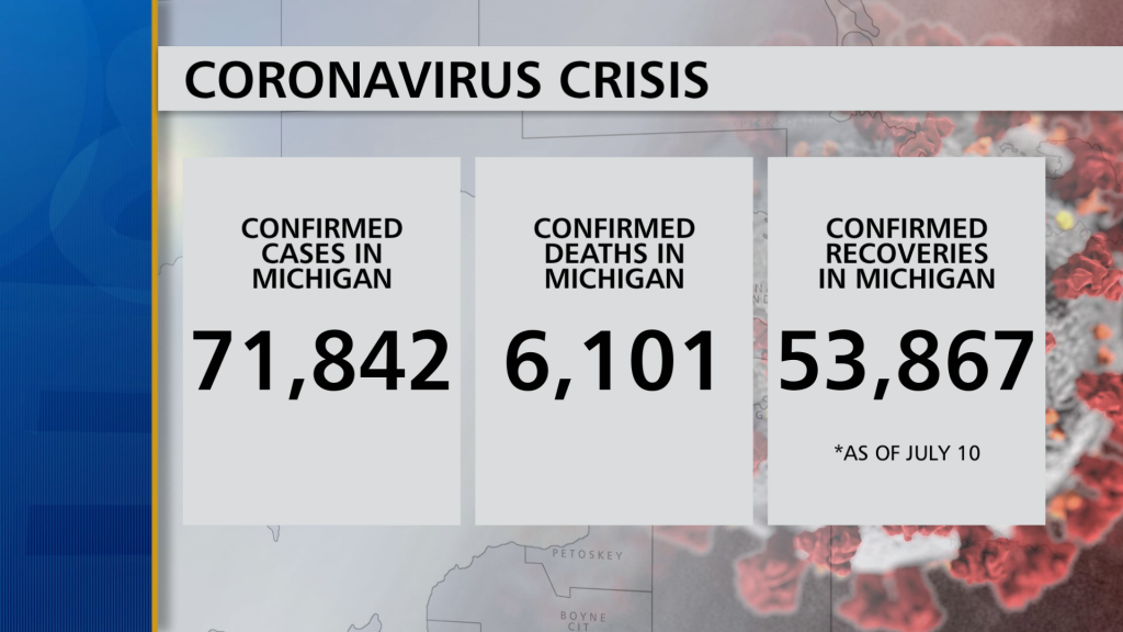 Coronavirus Numbers Three Boxes