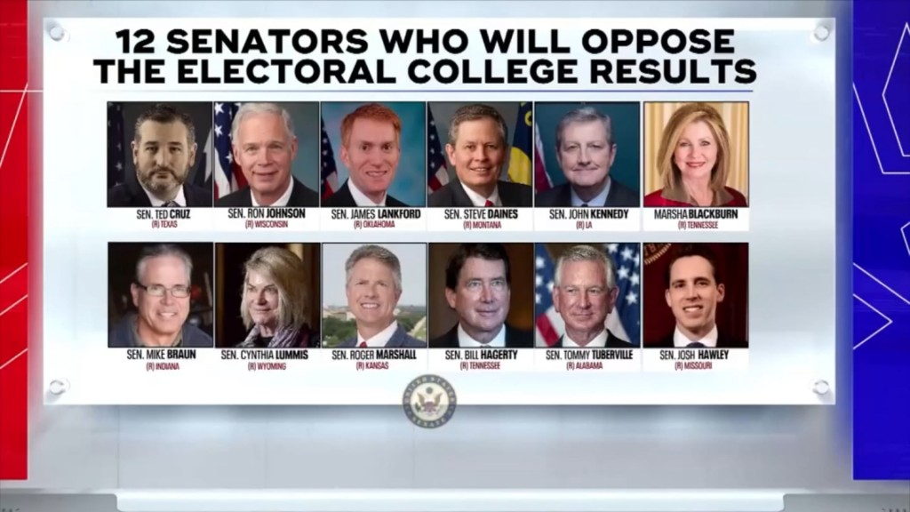UPDATED LIST OF U. S. HOUSE AND SENATE MEMBERS WHO ARE TRYING TO SAVE AMERICA