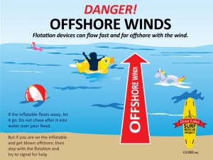 Offshore Winds 0001