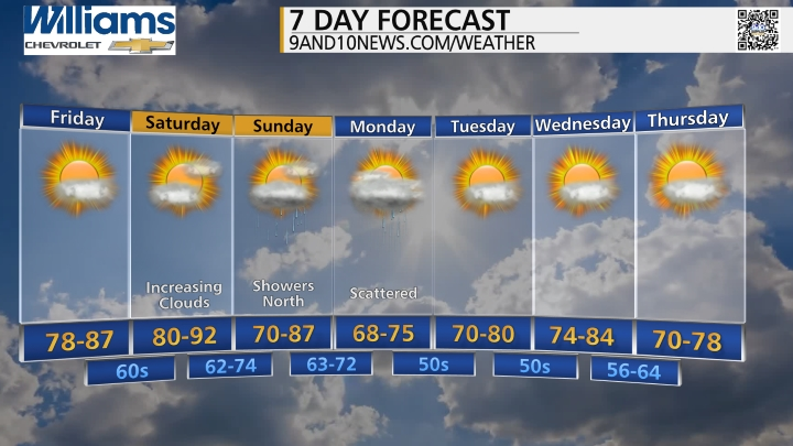 ten day weather map Weather 9 10 News